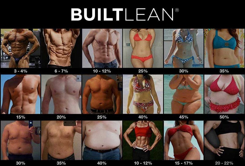 body-fat-photos